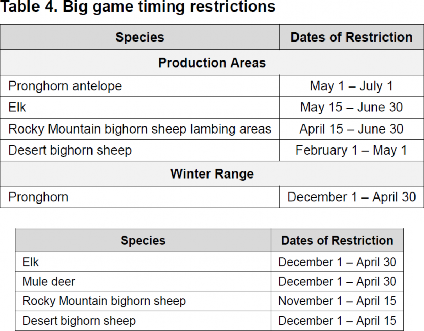 Table 4 Big Game Timing Restrictions