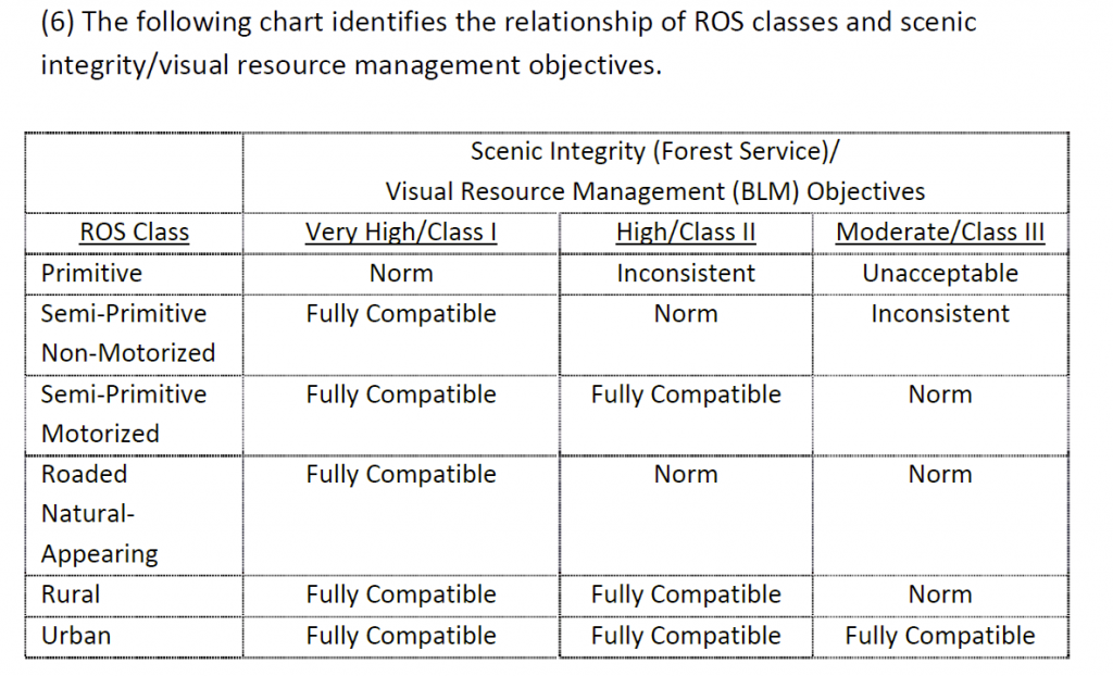 Table showing the relationship of ROS classes and the scenic integrity/visual resource management (BLM) Objectives